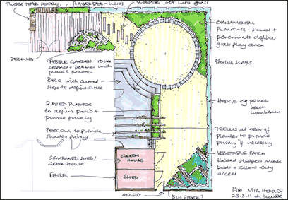 architects sketch of a garden design layout